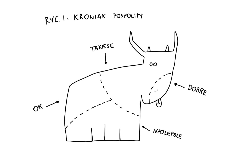 Rysunek przedstawiający krowiaka pospolitego